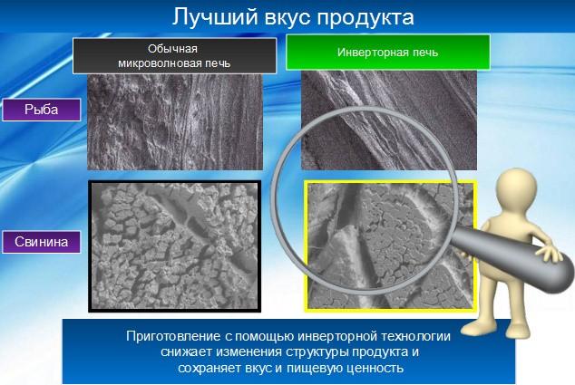 Результаты приготовления пищи в СВЧ под микроскопом